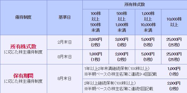 2016-11-25_21h46_55